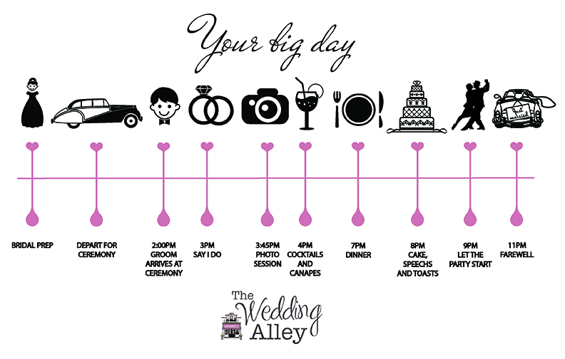 Your wedding day timeline the wedding alley wedding timeline junglespirit Images